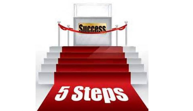 5 Steps That I Follow in My Corporate Coaching Sessions